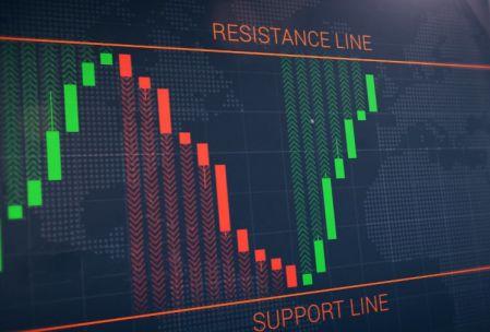 Rebound-Line-Strategie auf der Binarium-Plattform