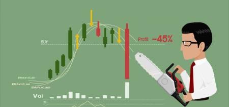 Dangerous mistakes when placing stop losses
