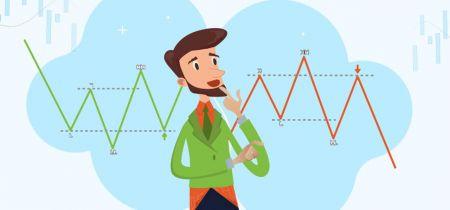 Торговая стратегия «HHLL»: просто следите за ценовым действием