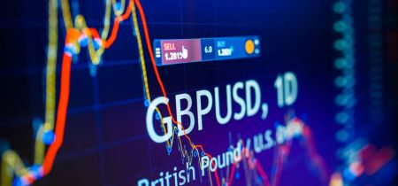 An opportunity to trade GBP on the news